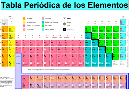 d158a-tabla_periodica