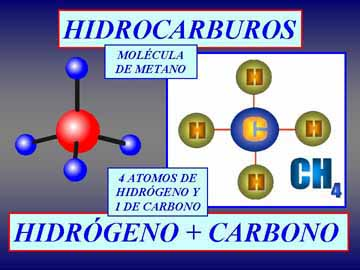 http://descubrirlaquimica.files.wordpress.com/2011/03/f7771-hidrocarburos.jpg?w=431&h=323