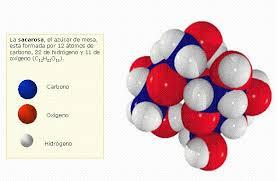 quimica y sociedad