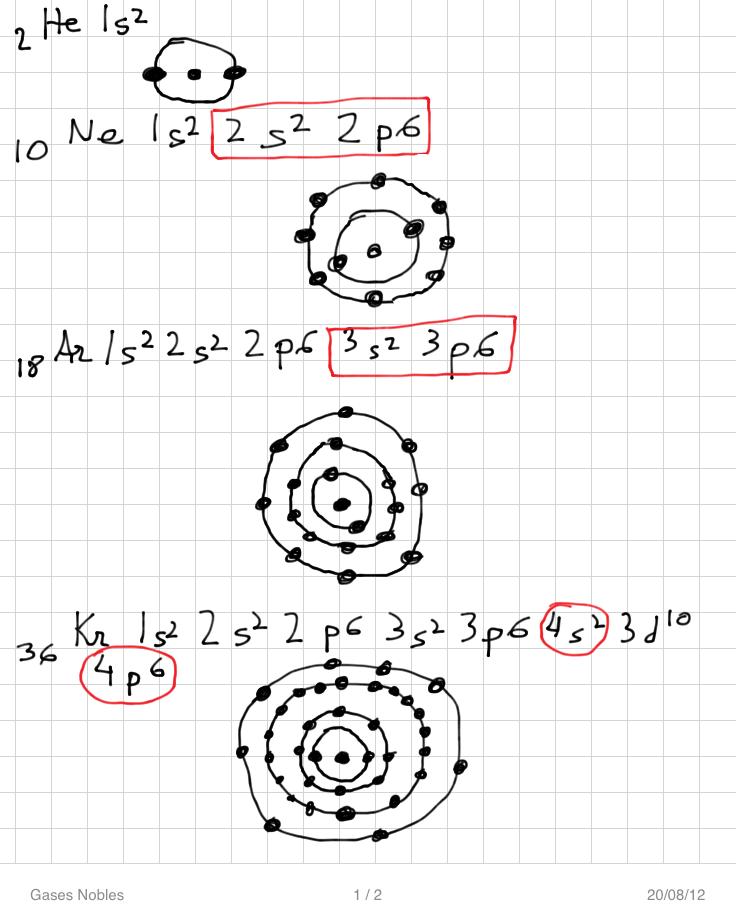 Explicacin de por qu los gases nobles no forman otros compuestos resumiendo la razn por la que los gases nobles no se enlacen con otros elementos para formar compuestos es porque tienen subniveles completos y salvo el urtaz Image collections