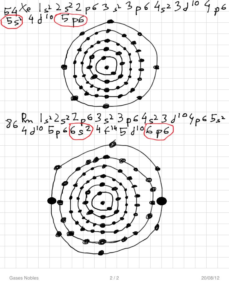 Explicacin de por qu los gases nobles no forman otros compuestos resumiendo la razn por la que los gases nobles no se enlacen con otros elementos para formar compuestos es porque tienen subniveles completos y salvo el urtaz Choice Image