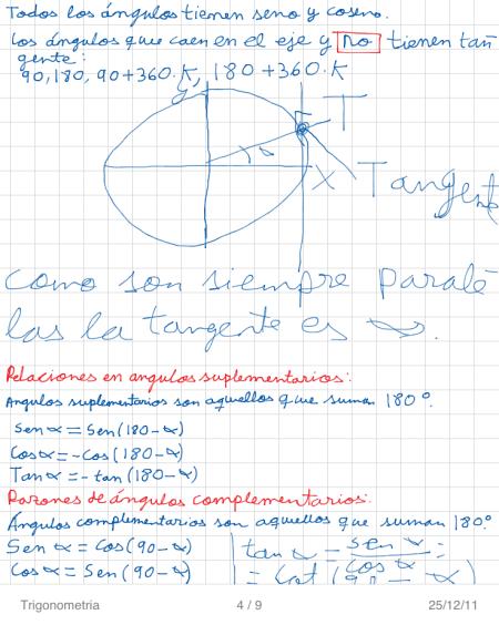 Trigonometria P4