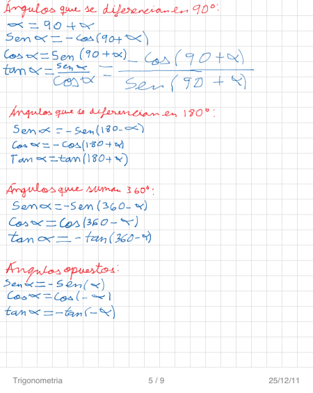 Trigonometria P5