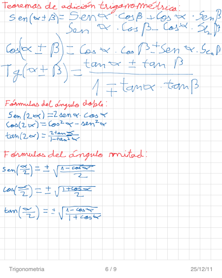 Trigonometria P6